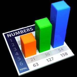 iWork Numbers: Spreadsheets on a Mac @ CityMac / Webinar   Portland   Oregon   United States
